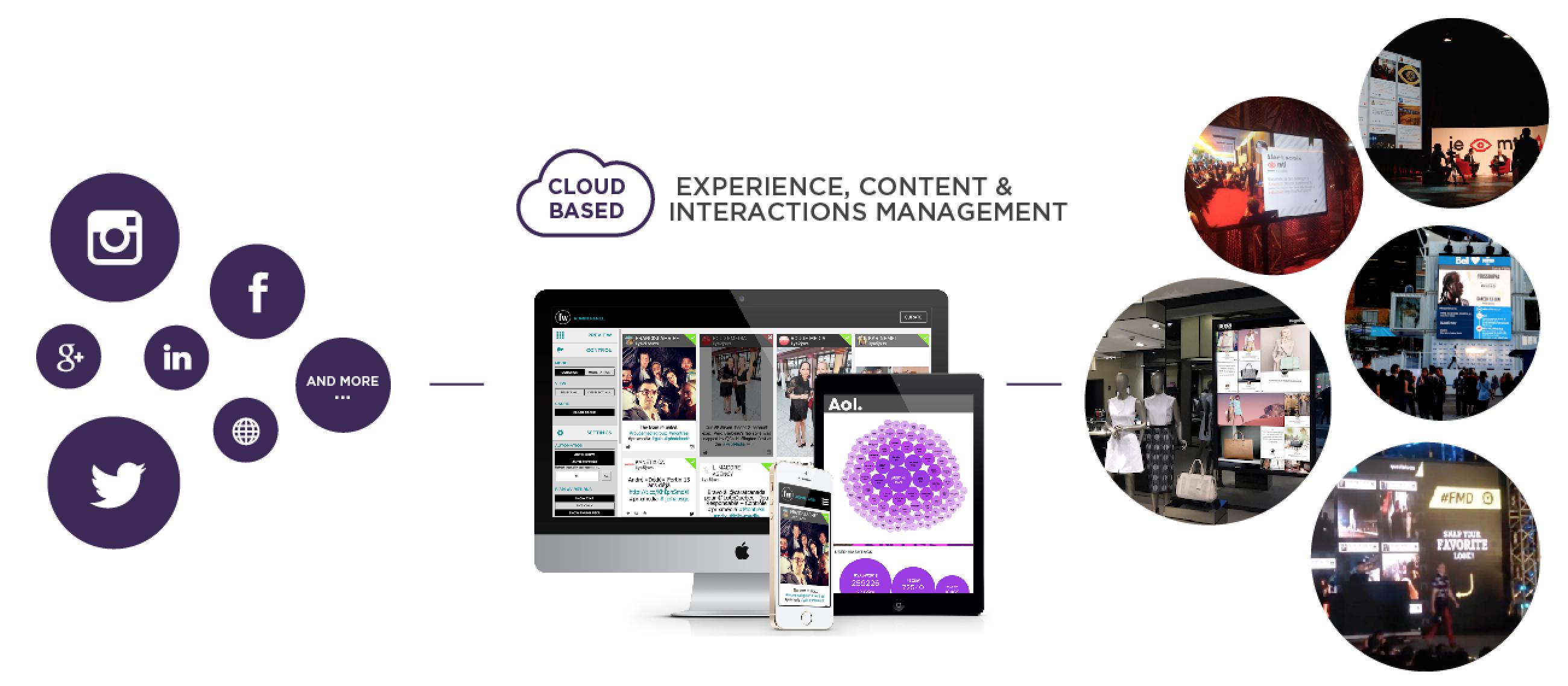 Platform Infographic - Questology